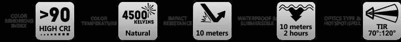icon_features_wizard_pro_nichia_en-compressor5f2a99f05c55c